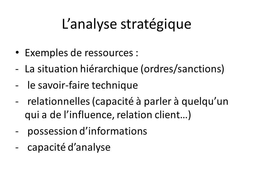 Lanalyse stratégique Exemples de ressources : -La situation hiérarchique (ordres/sanctions) - le savoir-faire technique - relationnelles (capacité à p