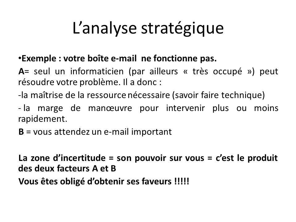 Lanalyse stratégique Exemple : votre boîte e-mail ne fonctionne pas. A= seul un informaticien (par ailleurs « très occupé ») peut résoudre votre probl