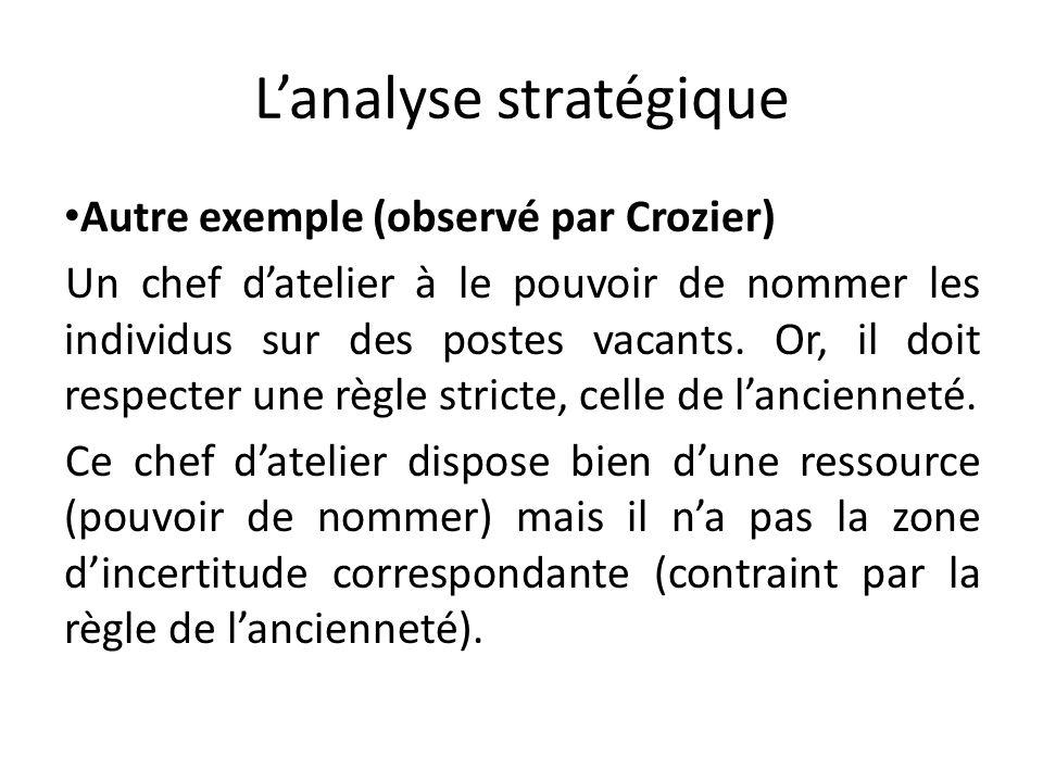 Lanalyse stratégique Autre exemple (observé par Crozier) Un chef datelier à le pouvoir de nommer les individus sur des postes vacants. Or, il doit res