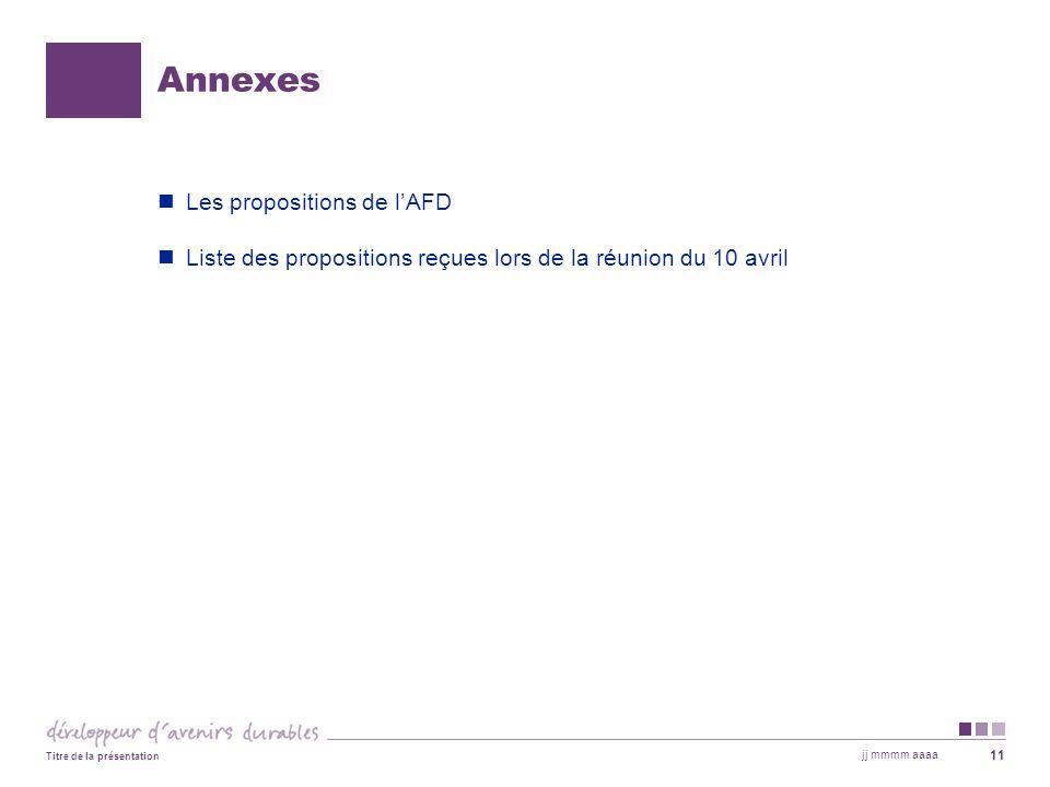 Annexes Les propositions de lAFD Liste des propositions reçues lors de la réunion du 10 avril jj mmmm aaaa Titre de la présentation 11