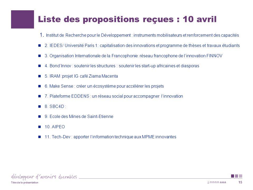 Liste des propositions reçues : 10 avril 1. Institut de Recherche pour le Développement : instruments mobilisateurs et renforcement des capacités 2. I