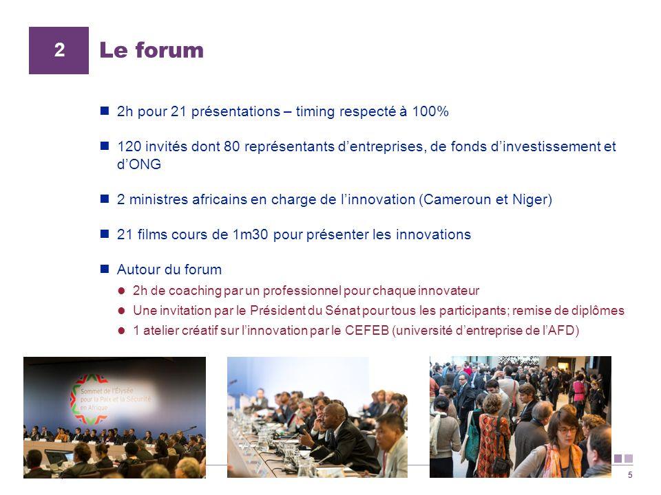 Titre de la présentation 5 Le forum 2h pour 21 présentations – timing respecté à 100% 120 invités dont 80 représentants dentreprises, de fonds dinvest