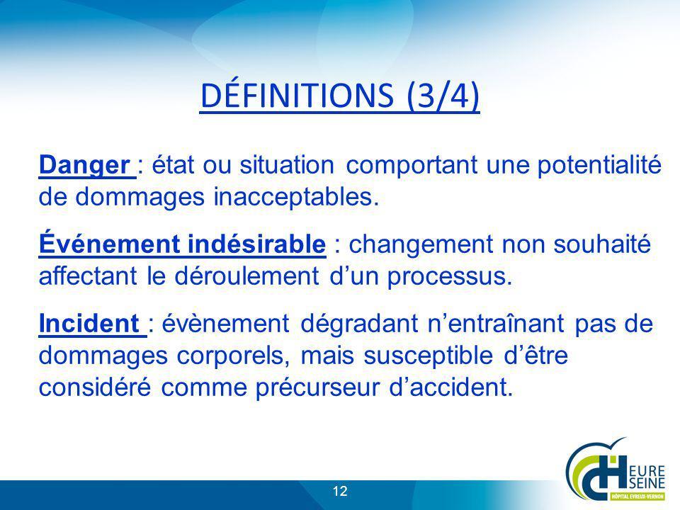 12 DÉFINITIONS (3/4) Danger : état ou situation comportant une potentialité de dommages inacceptables. Événement indésirable : changement non souhaité