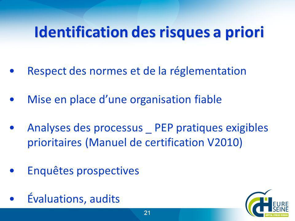 21 Identification des risques a priori Respect des normes et de la réglementation Mise en place dune organisation fiable Analyses des processus _ PEP