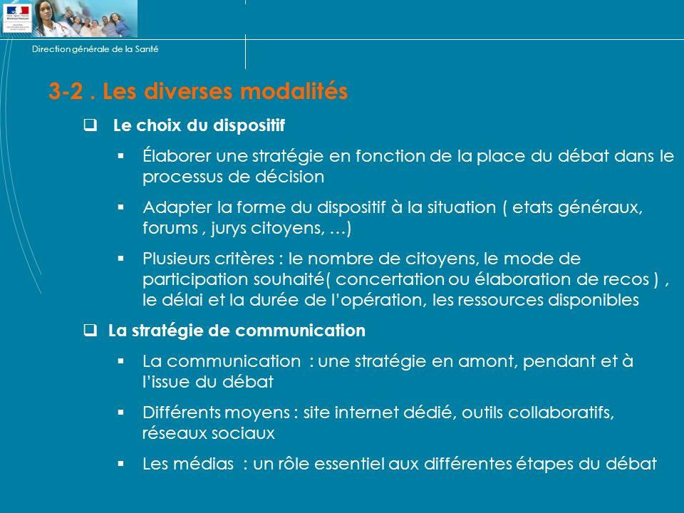 Direction générale de la Santé 3-2.