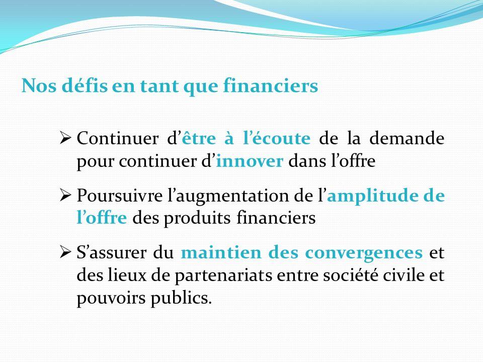 Site web : www.capfinance.ca Courriel : info@capfinance.ca