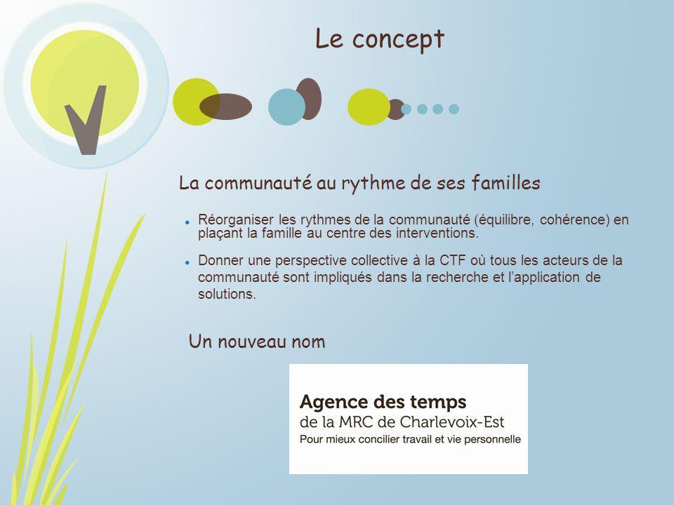 Le concept Réorganiser les rythmes de la communauté (équilibre, cohérence) en plaçant la famille au centre des interventions.