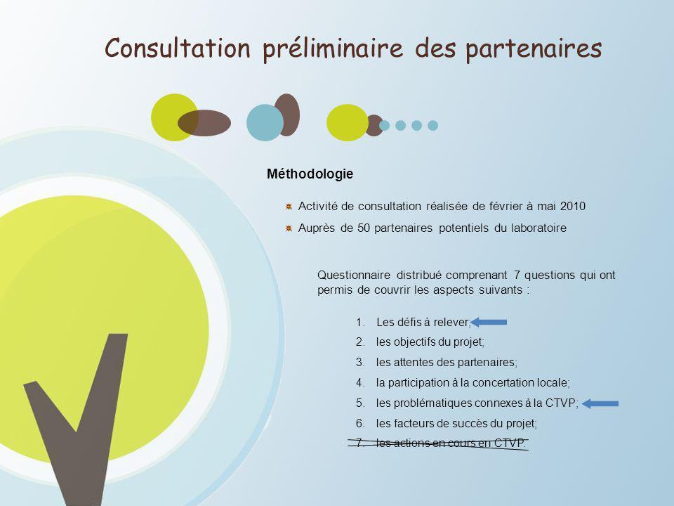 Consultation préliminaire des partenaires Activité de consultation réalisée de février à mai 2010 Auprès de 50 partenaires potentiels du laboratoire 1.Les défis à relever; 2.les objectifs du projet; 3.les attentes des partenaires; 4.la participation à la concertation locale; 5.les problématiques connexes à la CTVP; 6.les facteurs de succès du projet; 7.les actions en cours en CTVP.
