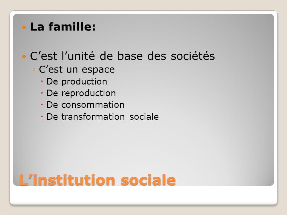 Linstitution sociale La famille: Cest lunité de base des sociétés Cest un espace De production De reproduction De consommation De transformation socia