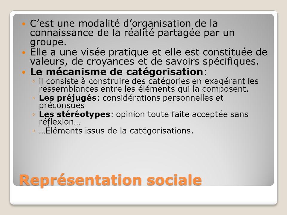 Représentation sociale Cest une modalité dorganisation de la connaissance de la réalité partagée par un groupe. Elle a une visée pratique et elle est
