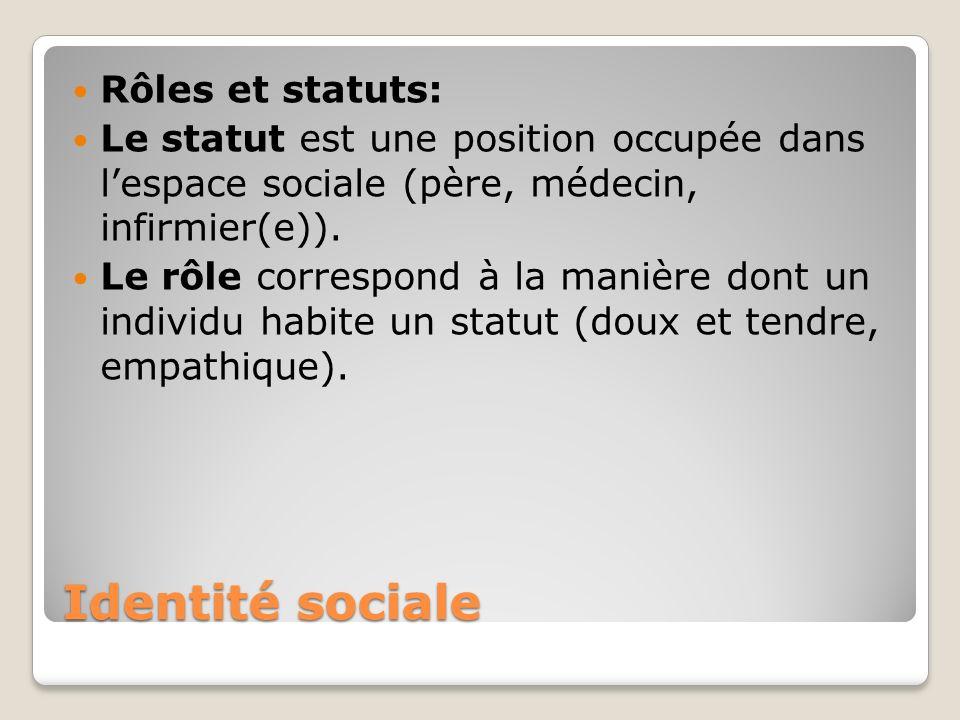 Identité sociale Rôles et statuts: Le statut est une position occupée dans lespace sociale (père, médecin, infirmier(e)). Le rôle correspond à la mani