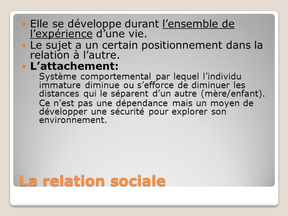 La relation sociale Elle se développe durant lensemble de lexpérience dune vie. Le sujet a un certain positionnement dans la relation à lautre. Lattac