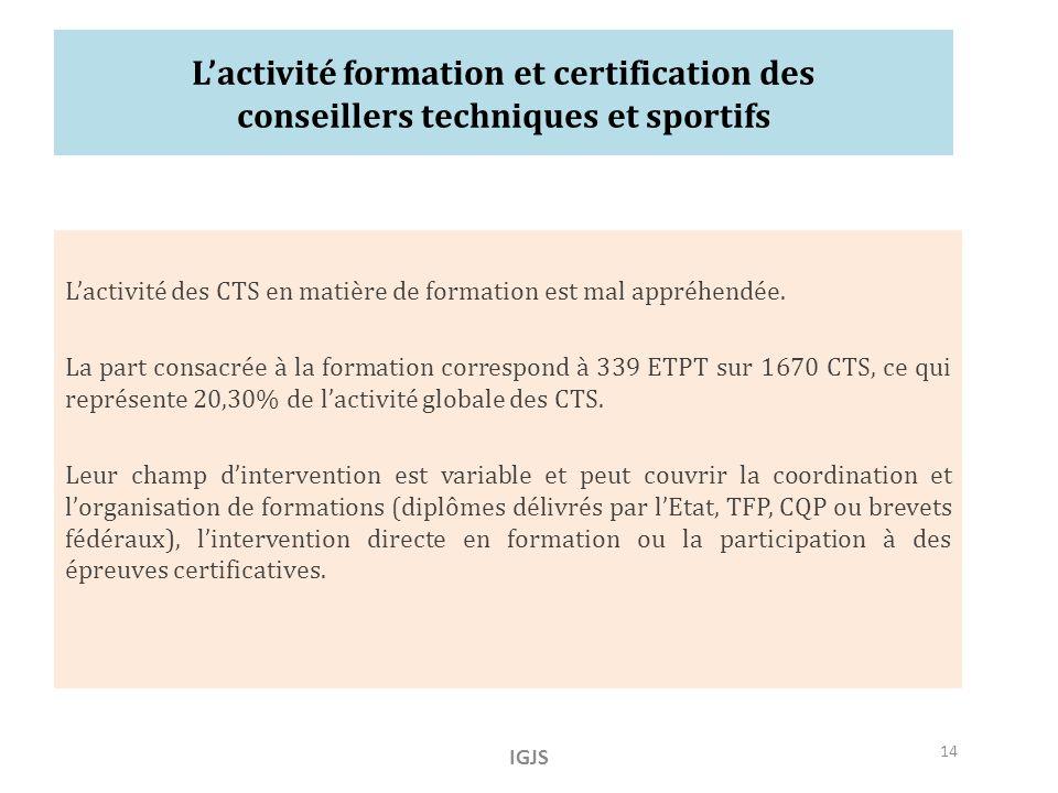 Lactivité formation et certification des conseillers techniques et sportifs Lactivité des CTS en matière de formation est mal appréhendée.