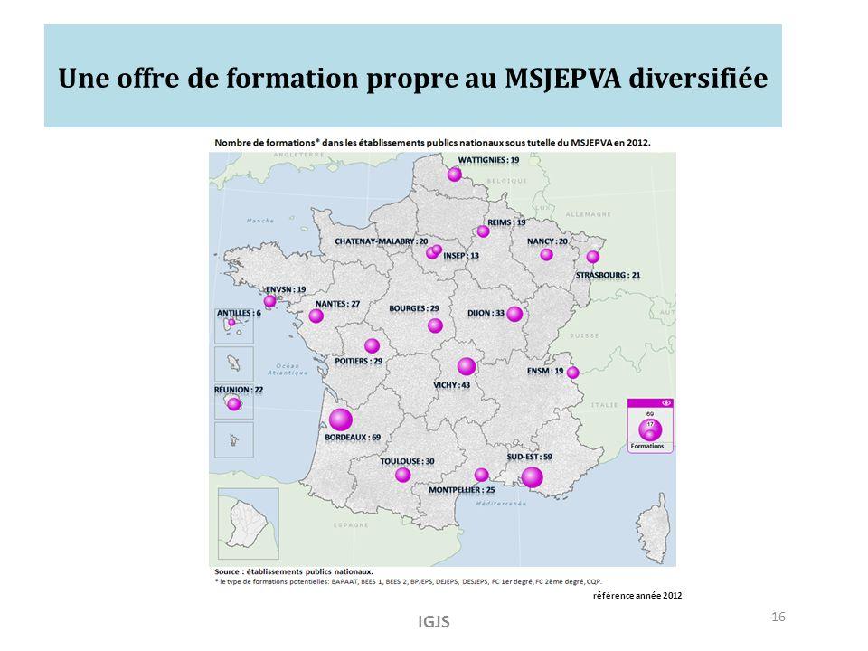 Une offre de formation propre au MSJEPVA diversifiée IGJS 16 référence année 2012