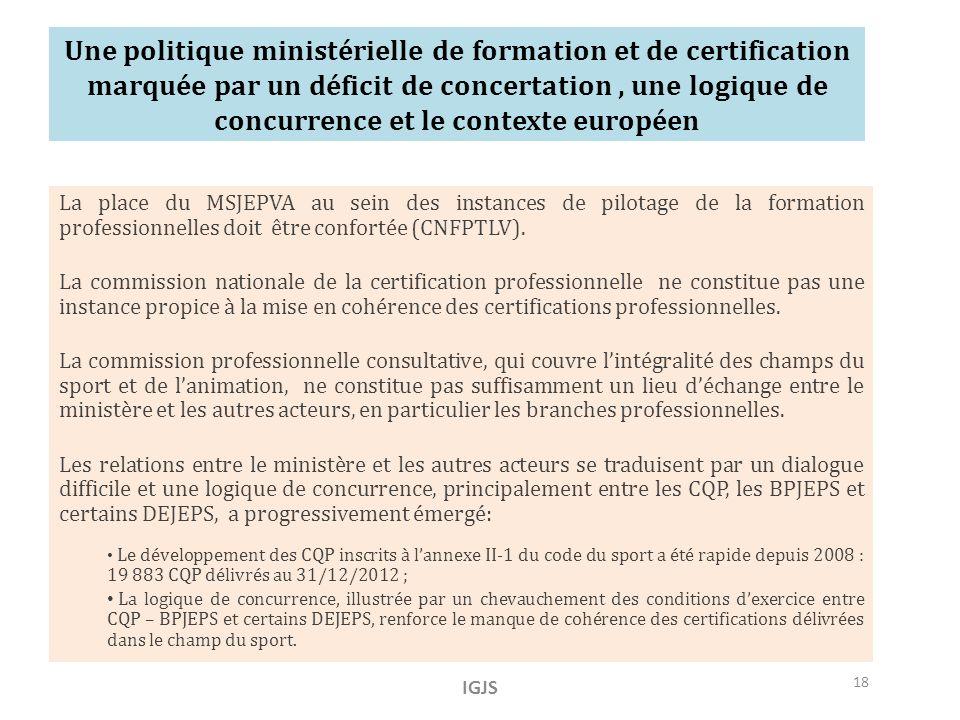Une politique ministérielle de formation et de certification marquée par un déficit de concertation, une logique de concurrence et le contexte européen La place du MSJEPVA au sein des instances de pilotage de la formation professionnelles doit être confortée (CNFPTLV).