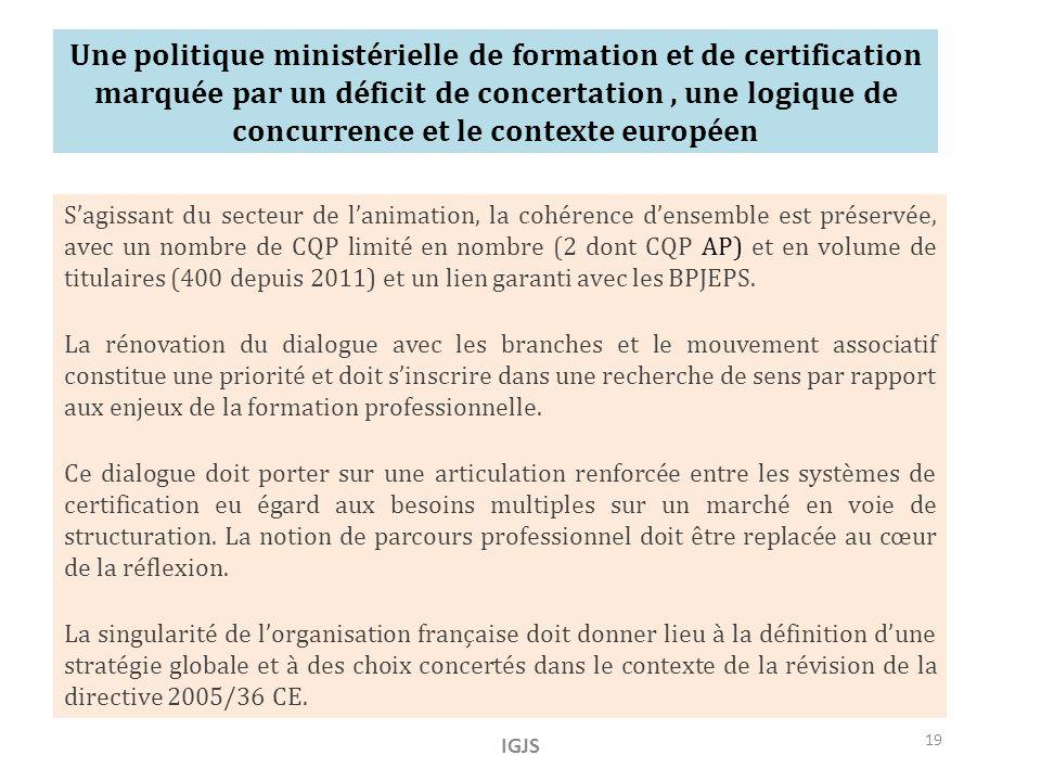 Une politique ministérielle de formation et de certification marquée par un déficit de concertation, une logique de concurrence et le contexte européen Sagissant du secteur de lanimation, la cohérence densemble est préservée, avec un nombre de CQP limité en nombre (2 dont CQP AP) et en volume de titulaires (400 depuis 2011) et un lien garanti avec les BPJEPS.