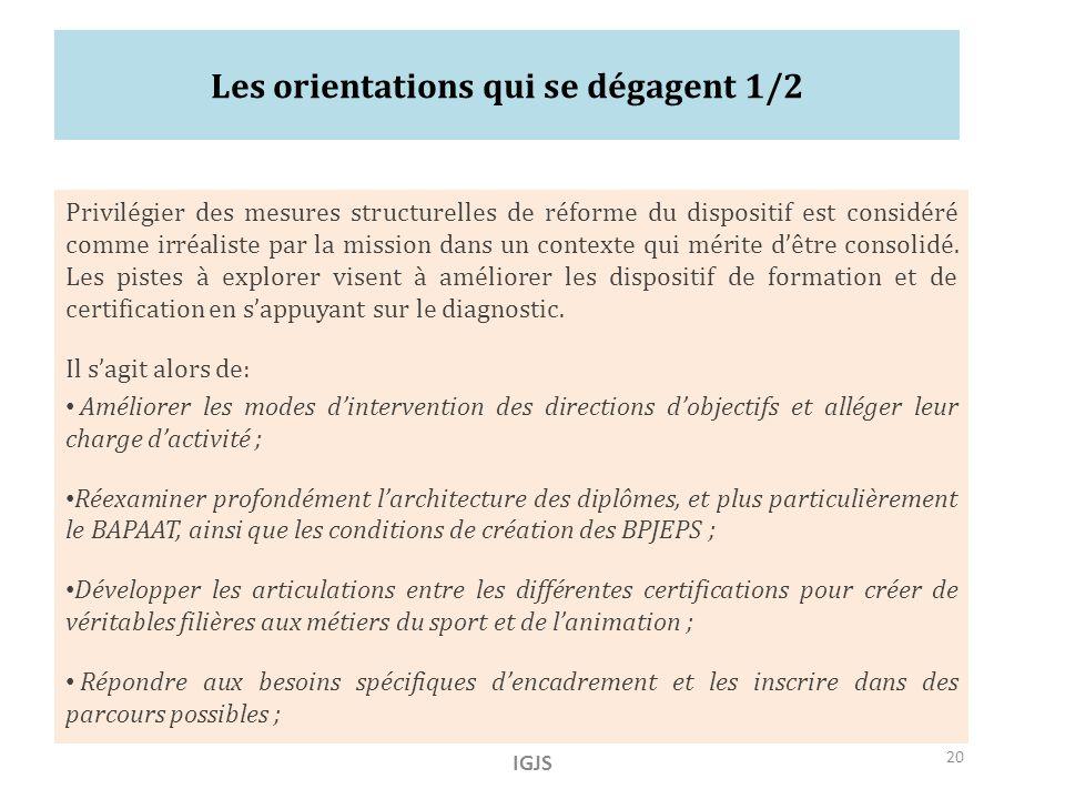 Les orientations qui se dégagent 1/2 Privilégier des mesures structurelles de réforme du dispositif est considéré comme irréaliste par la mission dans un contexte qui mérite dêtre consolidé.