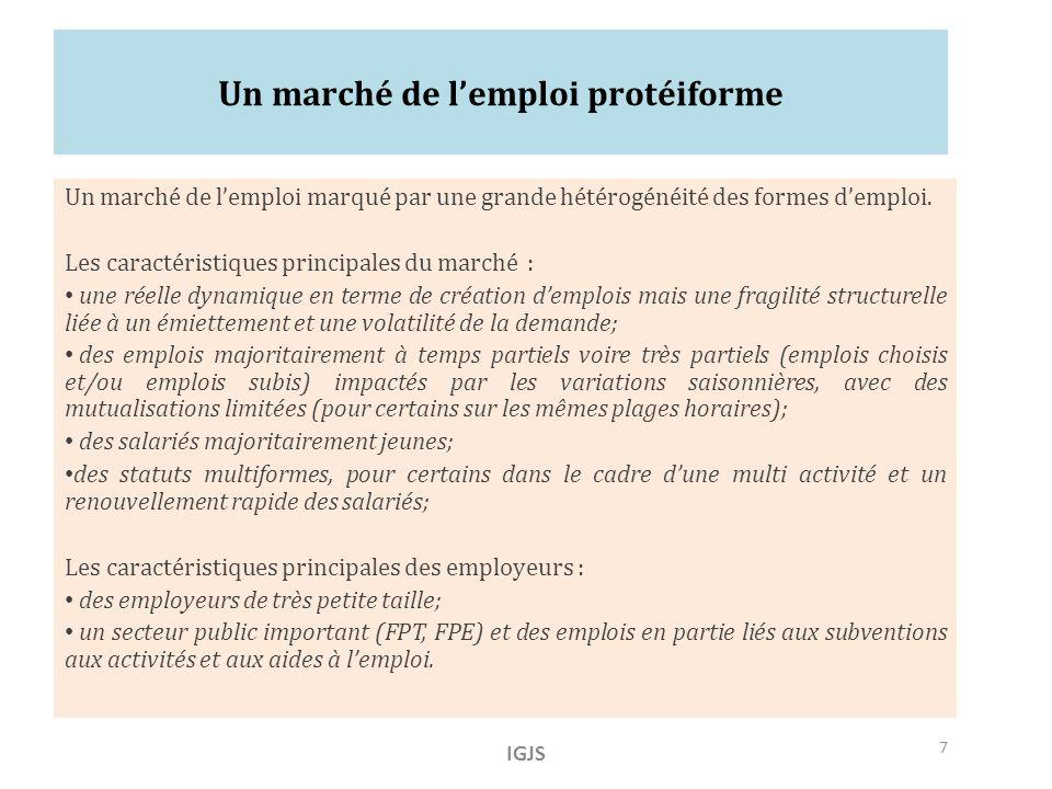 U n marché de lemploi protéiforme Un marché de lemploi marqué par une grande hétérogénéité des formes demploi.