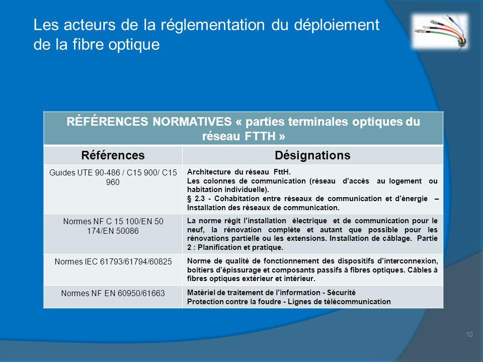 10 RÉFÉRENCES NORMATIVES « parties terminales optiques du réseau FTTH » RéférencesDésignations Guides UTE 90-486 / C15 900/ C15 960 Architecture du ré