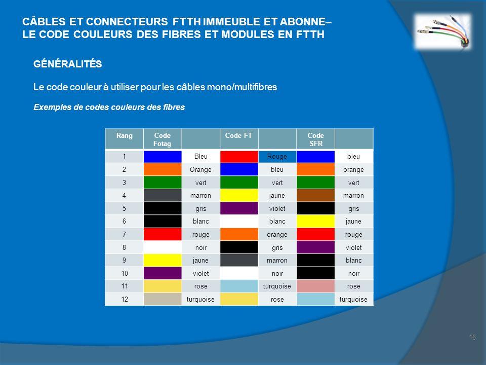 16 GÉNÉRALITÉS Le code couleur à utiliser pour les câbles mono/multifibres Exemples de codes couleurs des fibres CÂBLES ET CONNECTEURS FTTH IMMEUBLE E
