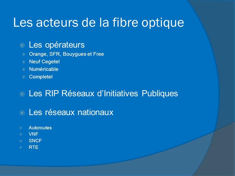 Les acteurs de la fibre optique Les opérateurs Orange, SFR, Bouygues et Free Neuf Cegetel Numéricable Completel Les RIP Réseaux dInitiatives Publiques