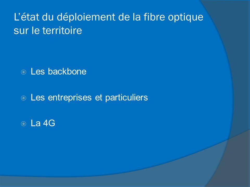 Létat du déploiement de la fibre optique sur le territoire Les backbone Les entreprises et particuliers La 4G