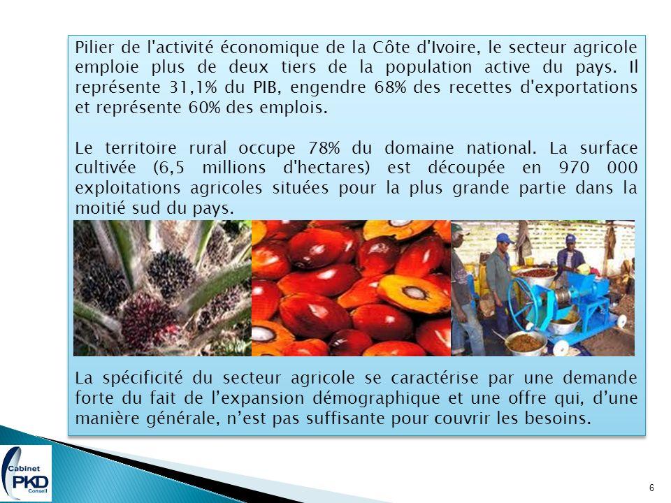 Pilier de l activité économique de la Côte d Ivoire, le secteur agricole emploie plus de deux tiers de la population active du pays.