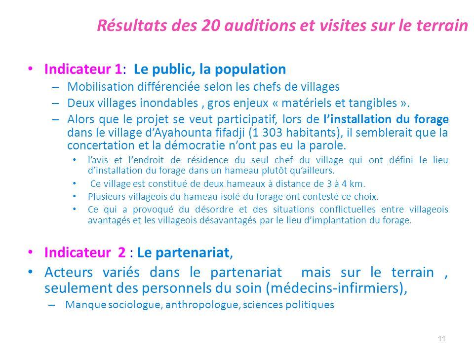 Résultats des 20 auditions et visites sur le terrain Indicateur 1: Le public, la population – Mobilisation différenciée selon les chefs de villages –