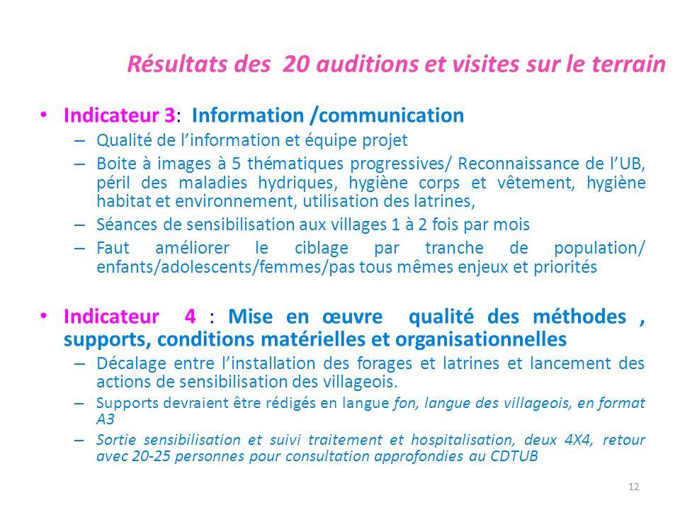 Résultats des 20 auditions et visites sur le terrain Indicateur 3: Information /communication – Qualité de linformation et équipe projet – Boite à ima