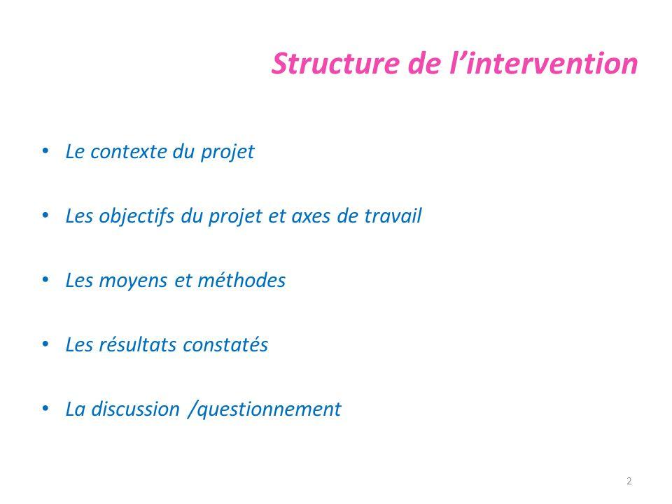 Structure de lintervention Le contexte du projet Les objectifs du projet et axes de travail Les moyens et méthodes Les résultats constatés La discussi