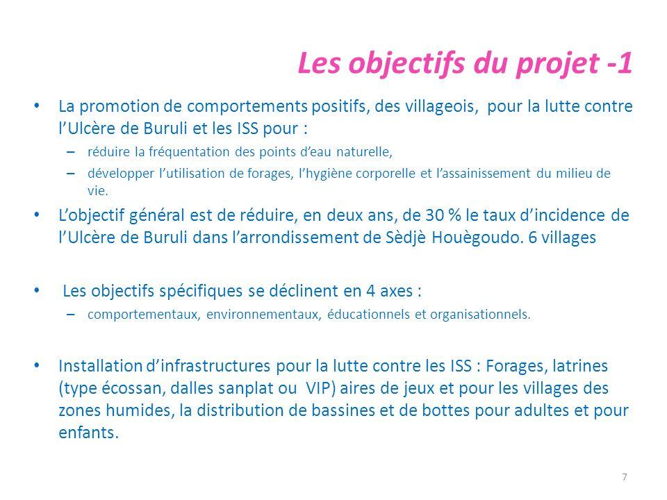 Les objectifs du projet-2 Les interventions du projet visent : la réduction du contact homme-source deau naturelle ; lamélioration du niveau dhygiène et dassainissement du milieu dans les villages ; lamélioration du niveau socio-économique des familles et communautés affectées.