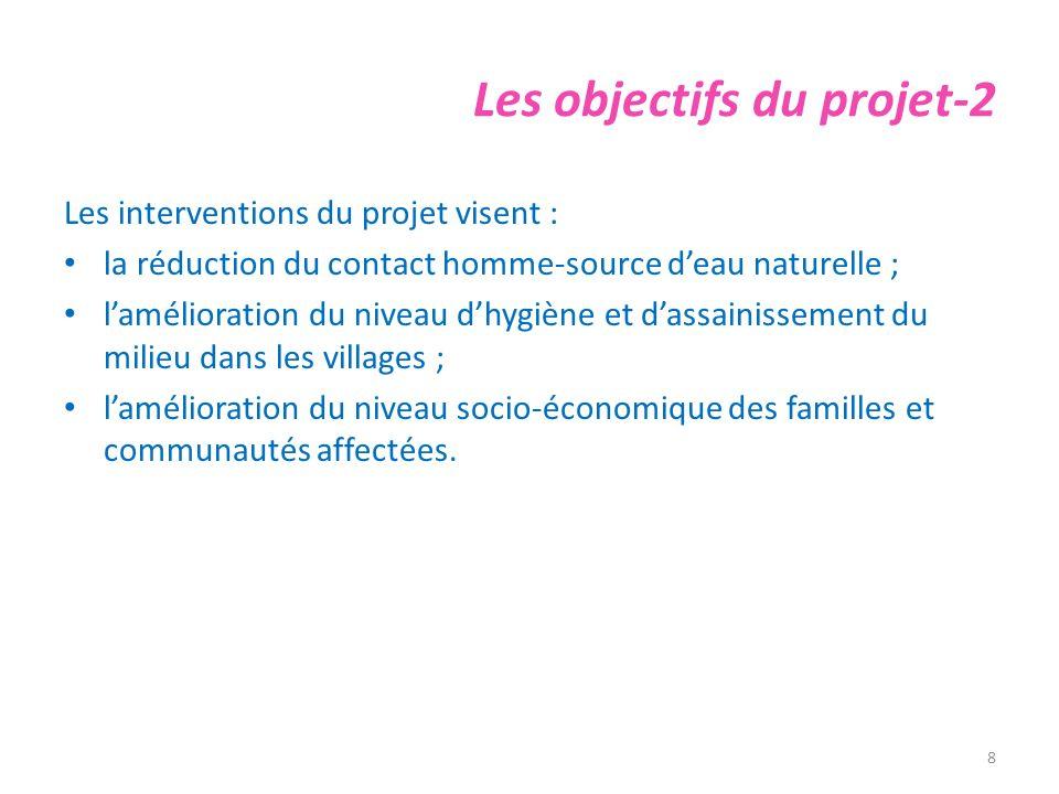 Les objectifs du projet-2 Les interventions du projet visent : la réduction du contact homme-source deau naturelle ; lamélioration du niveau dhygiène