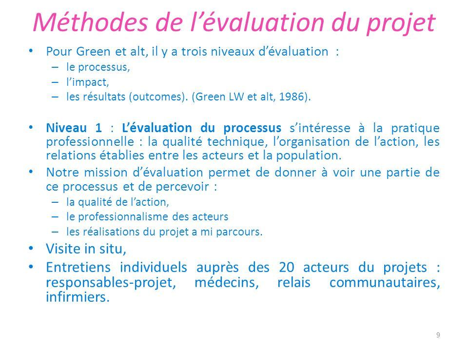 Méthodes de lévaluation du projet Pour Green et alt, il y a trois niveaux dévaluation : – le processus, – limpact, – les résultats (outcomes). (Green