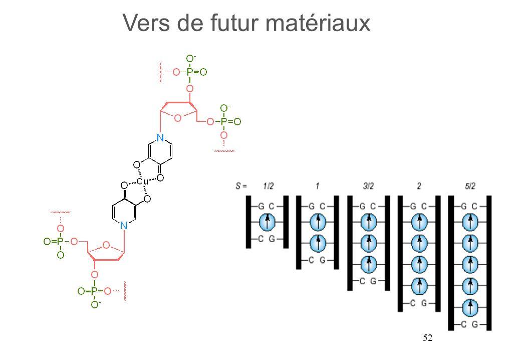 52 Vers de futur matériaux