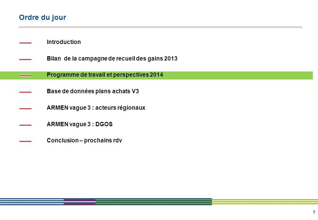 9 Ordre du jour Introduction Bilan de la campagne de recueil des gains 2013 Programme de travail et perspectives 2014 Base de données plans achats V3