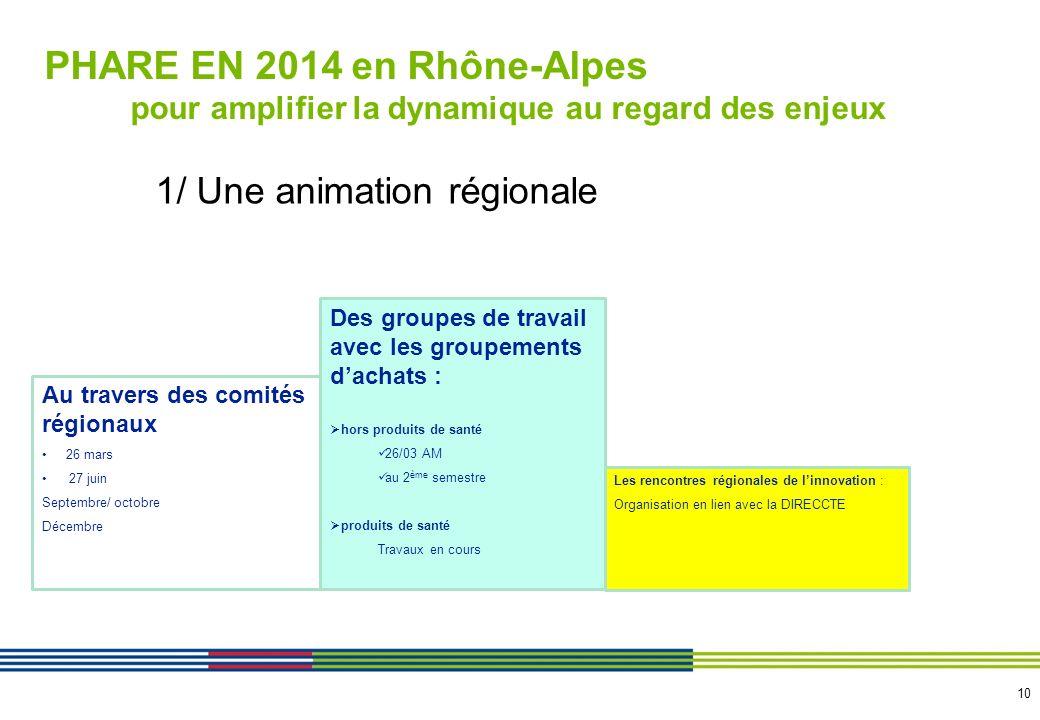 10 PHARE EN 2014 en Rhône-Alpes pour amplifier la dynamique au regard des enjeux 1/ Une animation régionale Au travers des comités régionaux 26 mars 2