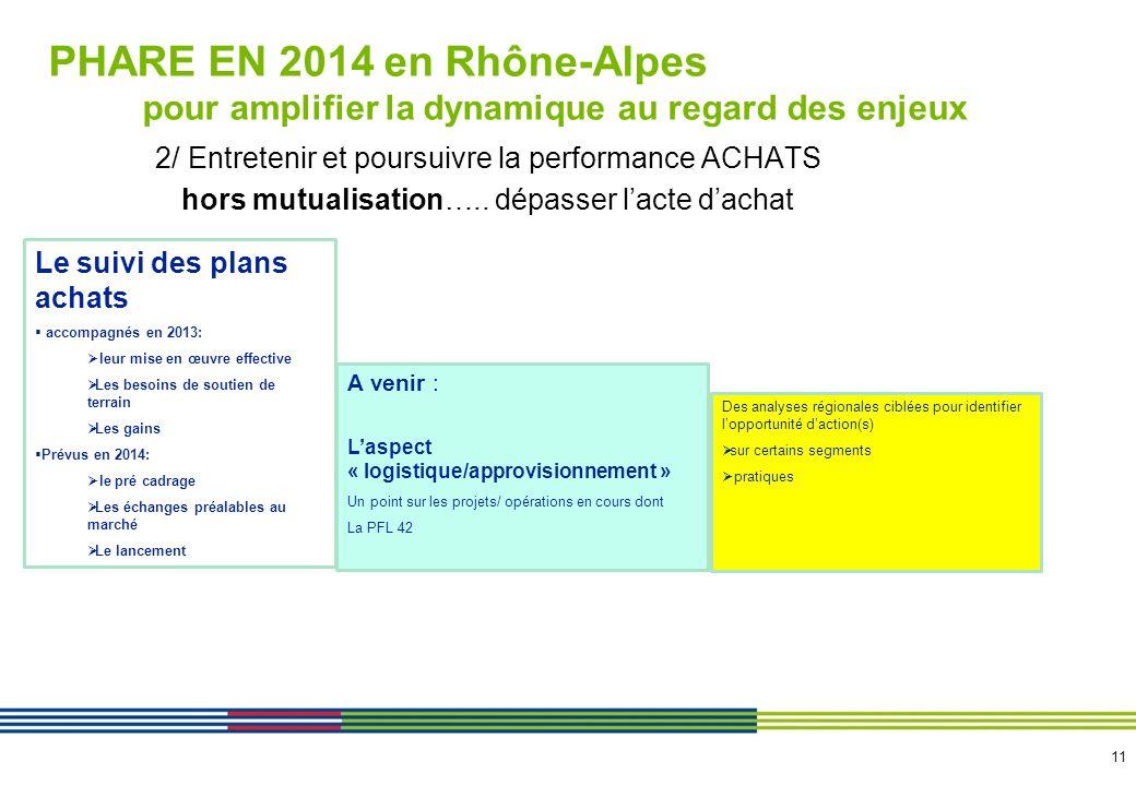 12 3/ Entretenir et poursuivre la performance ACHATS, volet mutualisation La convention Régionale UGAP Limpact des réflexions issues de lanimation régionale PHARE EN 2014 en Rhône-Alpes pour amplifier la dynamique au regard des enjeux