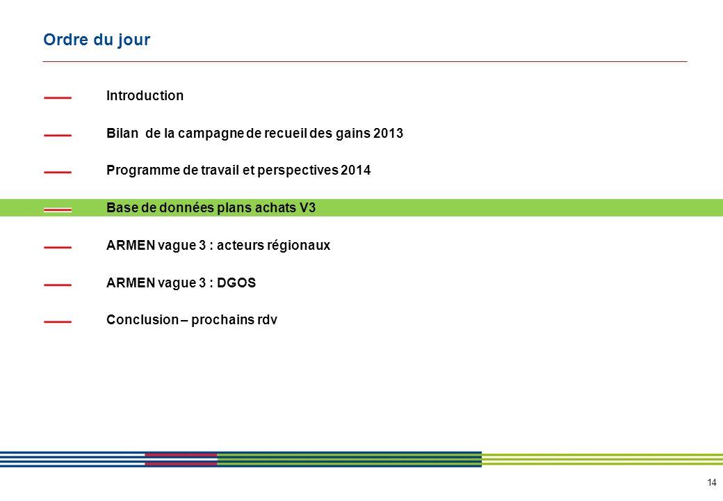 14 Ordre du jour Introduction Bilan de la campagne de recueil des gains 2013 Programme de travail et perspectives 2014 Base de données plans achats V3