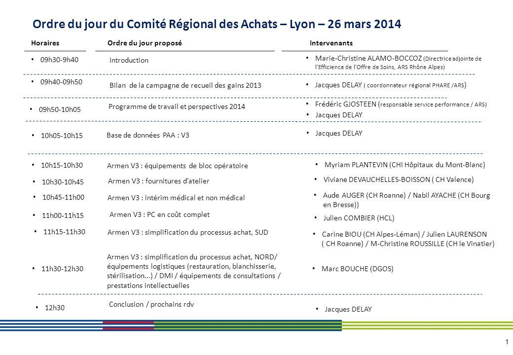 1 Introduction Bilan de la campagne de recueil des gains 2013 Ordre du jour proposé 09h30-9h40 09h40-09h50 Horaires Marie-Christine ALAMO-BOCCOZ (Dire