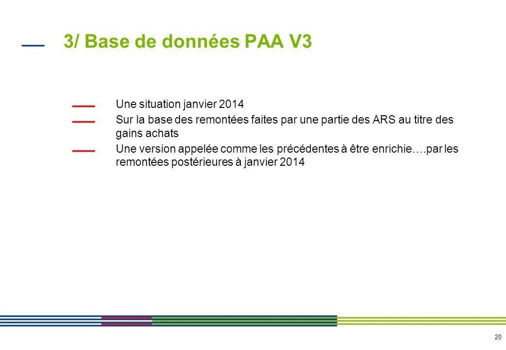 20 3/ Base de données PAA V3 Une situation janvier 2014 Sur la base des remontées faites par une partie des ARS au titre des gains achats Une version