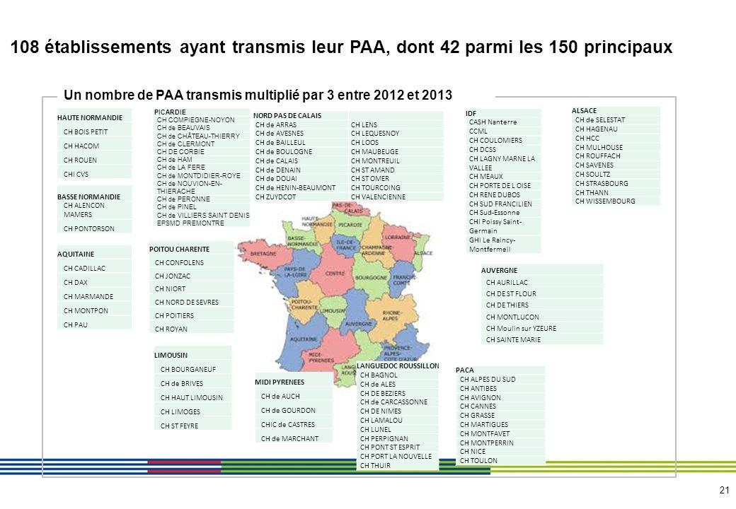21 108 établissements ayant transmis leur PAA, dont 42 parmi les 150 principaux Un nombre de PAA transmis multiplié par 3 entre 2012 et 2013 ALSACE CH