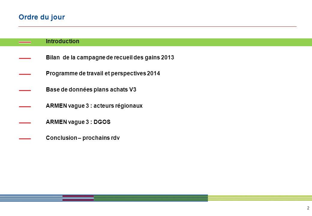3 Ordre du jour Introduction Bilan de la campagne de recueil des gains 2013 Programme de travail et perspectives 2014 Base de données plans achats V3 ARMEN vague 3 : acteurs régionaux ARMEN vague 3 : DGOS Conclusion – prochains rdv