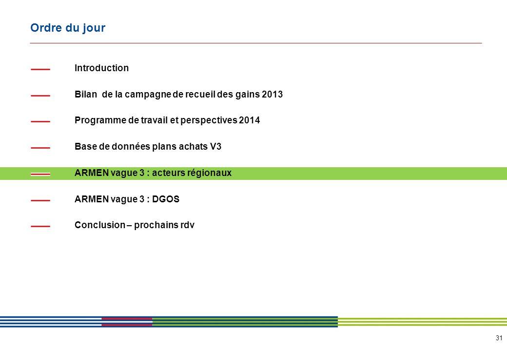 31 Ordre du jour Introduction Bilan de la campagne de recueil des gains 2013 Programme de travail et perspectives 2014 Base de données plans achats V3