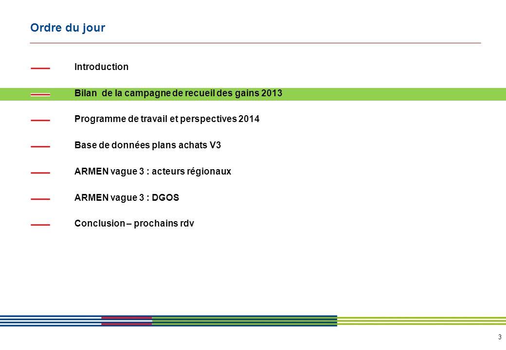 3 Ordre du jour Introduction Bilan de la campagne de recueil des gains 2013 Programme de travail et perspectives 2014 Base de données plans achats V3