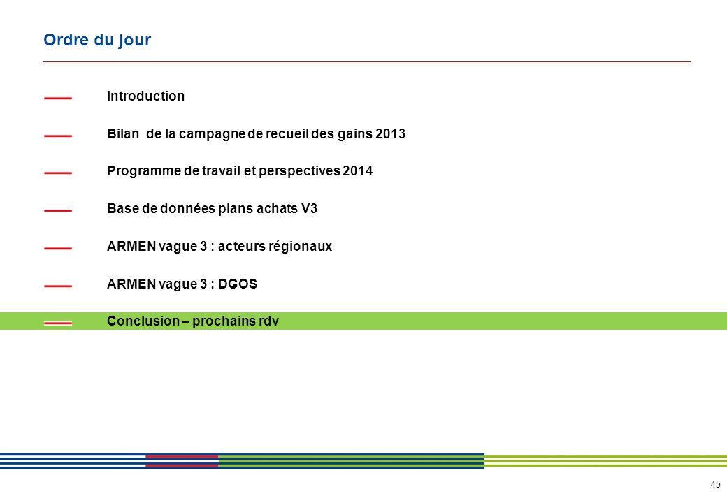 45 Ordre du jour Introduction Bilan de la campagne de recueil des gains 2013 Programme de travail et perspectives 2014 Base de données plans achats V3