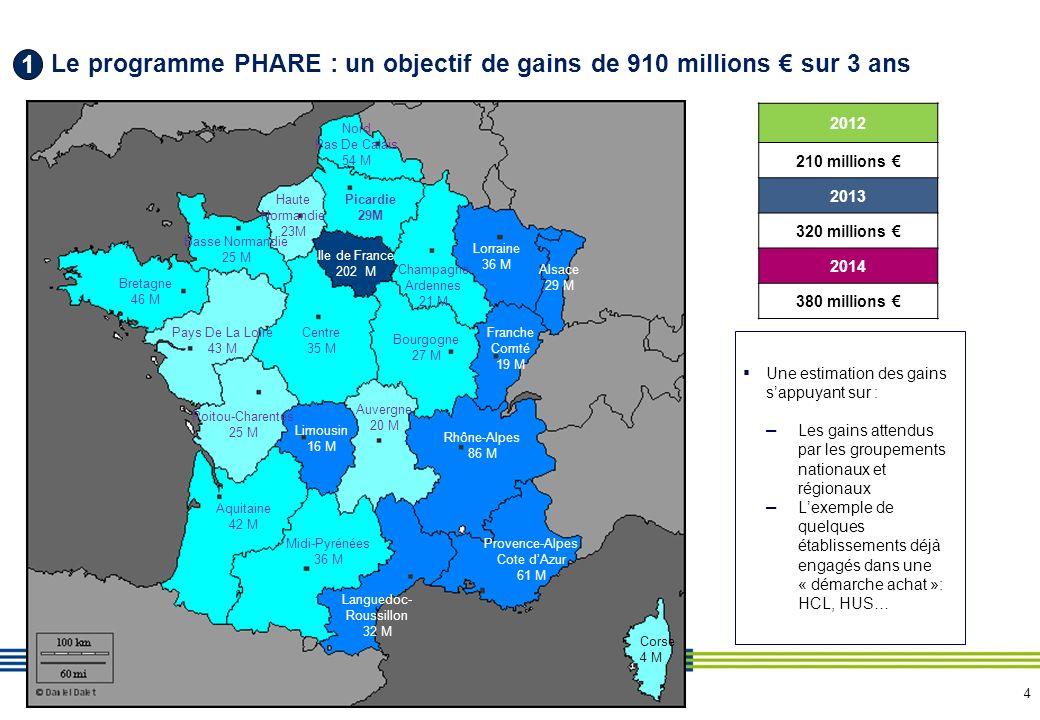 4 1 2012 210 millions 2013 320 millions 2014 380 millions Ile de France 202 M Corse 4 M Centre 35 M Bretagne 46 M Provence-Alpes Cote dAzur 61 M Langu