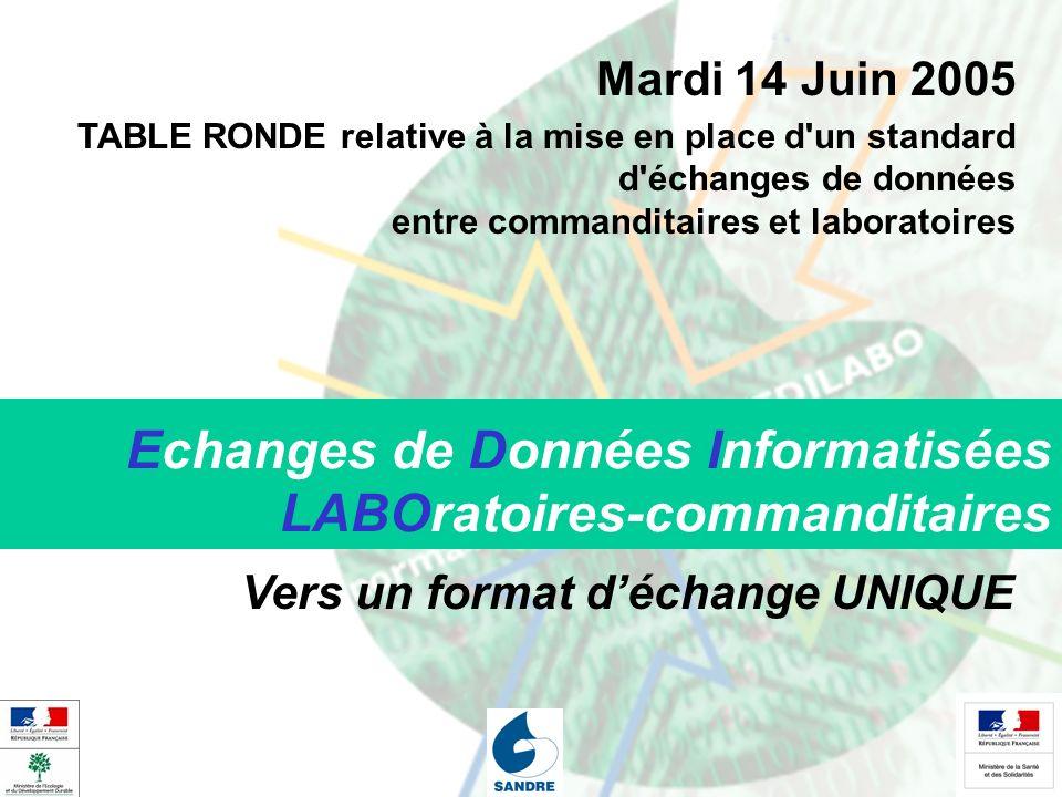 Echanges de Données Informatisées LABOratoires-commanditaires Vers un format déchange UNIQUE Mardi 14 Juin 2005 TABLE RONDE relative à la mise en plac