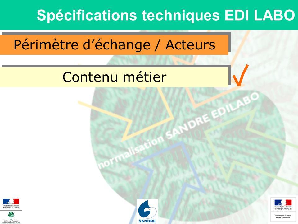 Périmètre déchange / Acteurs Spécifications techniques EDI LABO Contenu métier