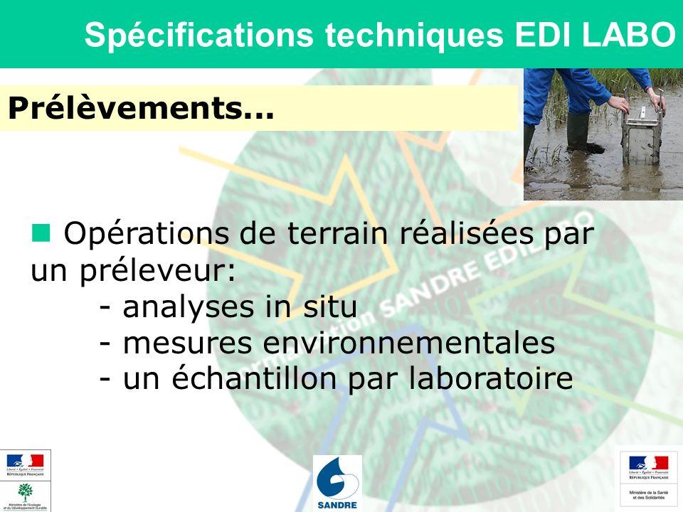 Spécifications techniques EDI LABO Prélèvements... Opérations de terrain réalisées par un préleveur: - analyses in situ - mesures environnementales -