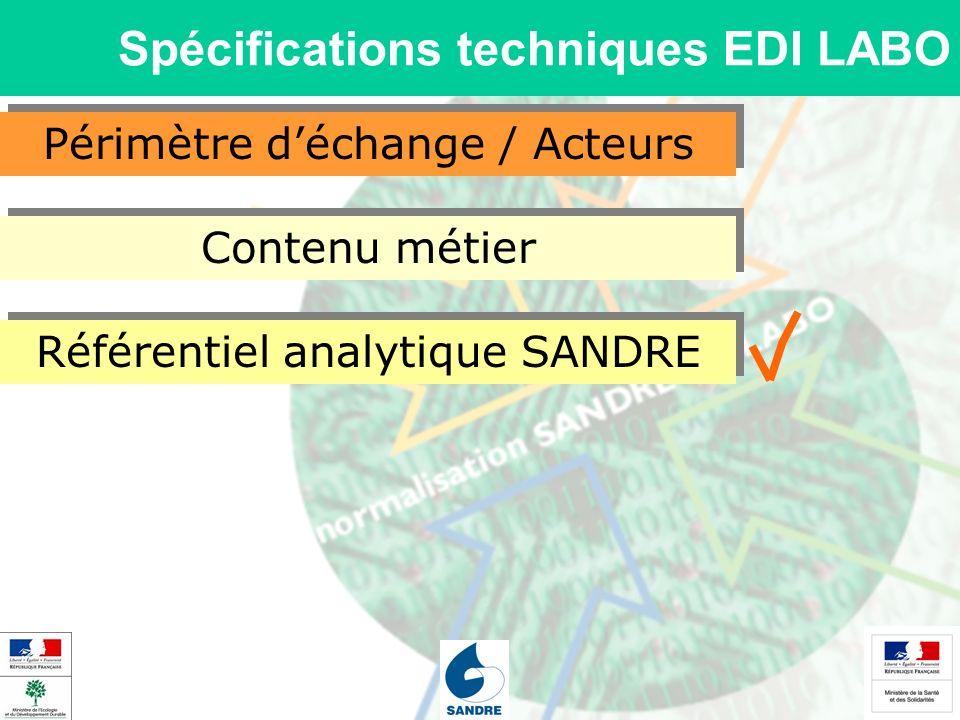 Périmètre déchange / Acteurs Spécifications techniques EDI LABO Contenu métier Référentiel analytique SANDRE